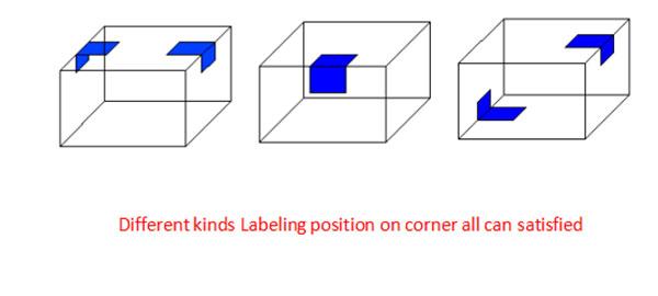 Detalhes da máquina de etiquetagem automática de caixa de papelão